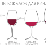Правильные бокалы для вина: их классификация, объем, разновидности, какие бокалы лучше для красного и белого вина